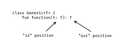In and out position in generics